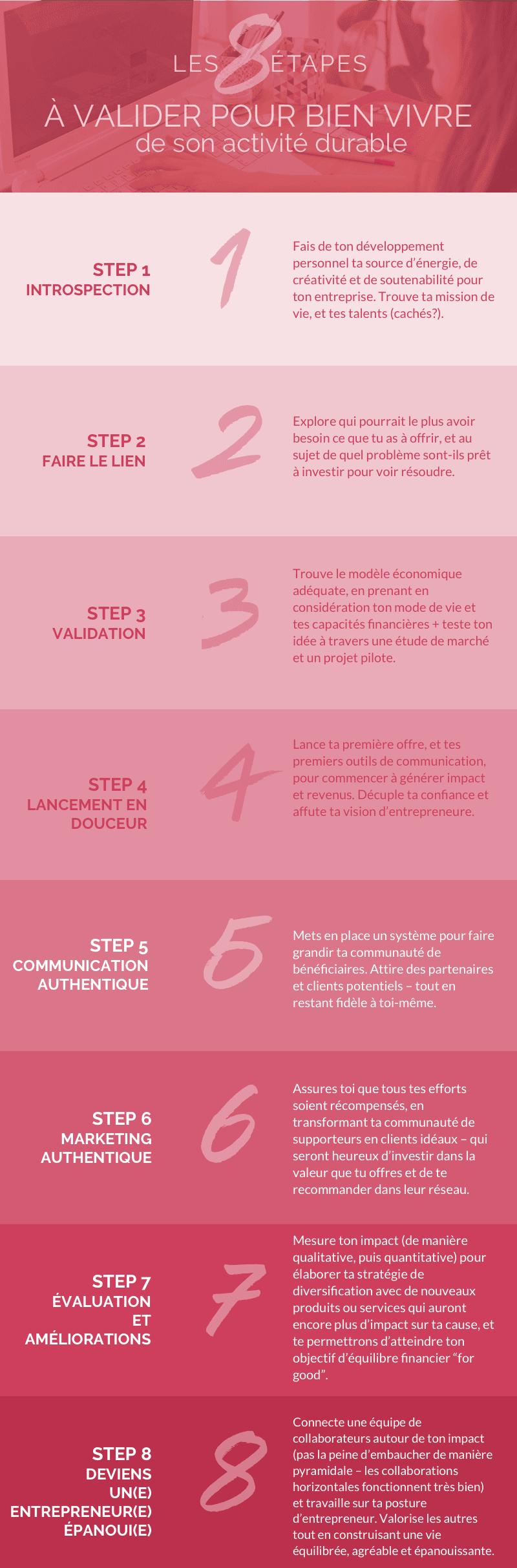 8 steps solene FR