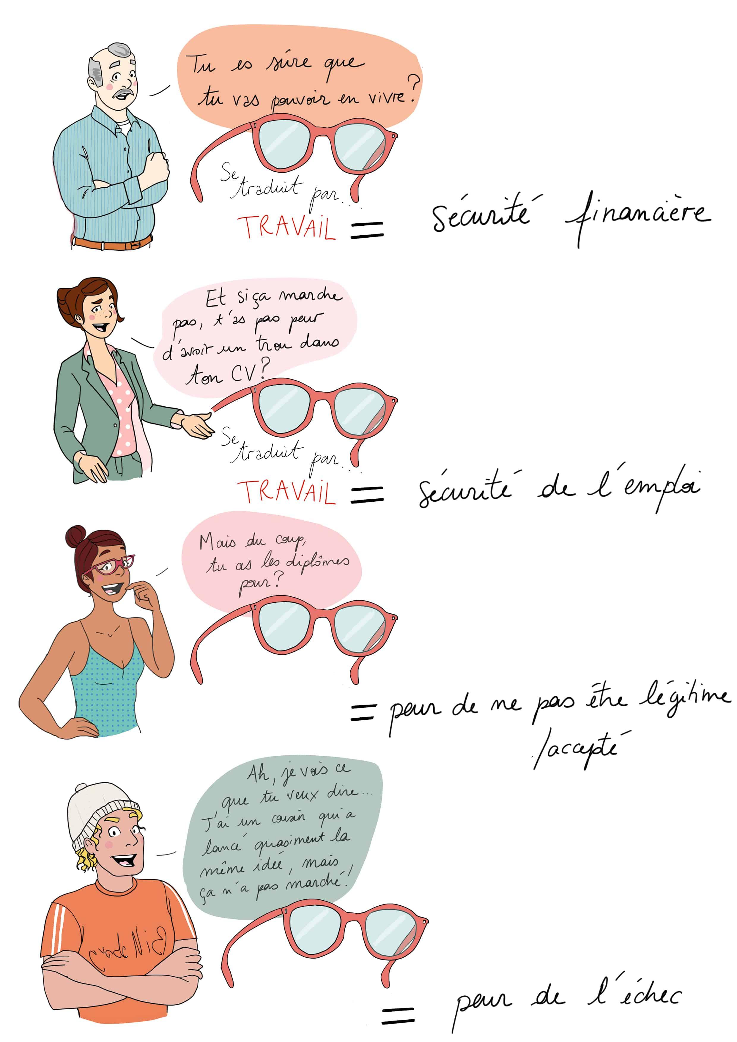 8 Traductions