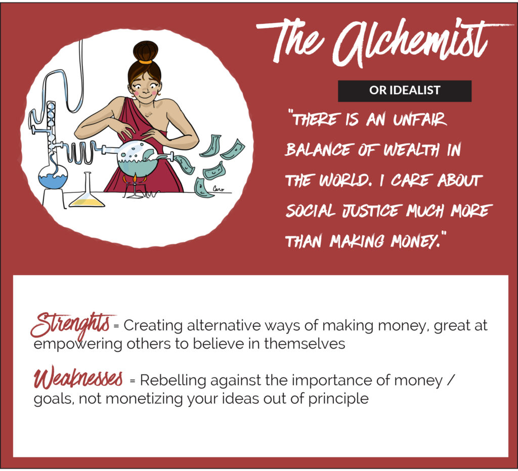 Money Archetype 5 - Creators for Good