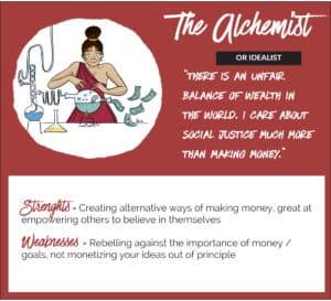 Money Archetype 5 - Creators for Good