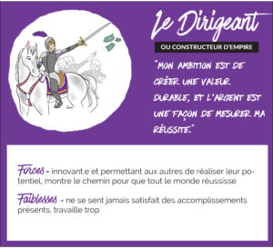 Archétypes Financiers 8- Creators for Good